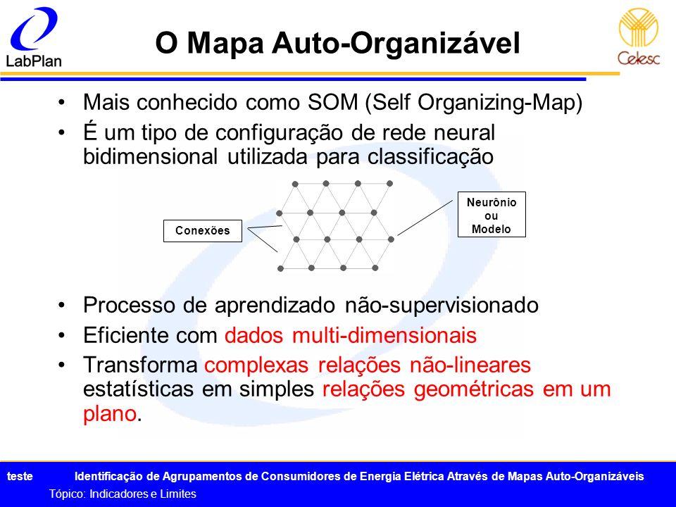 teste Identificação de Agrupamentos de Consumidores de Energia Elétrica Através de Mapas Auto-Organizáveis Tópico: Indicadores e Limites O Mapa Auto-O
