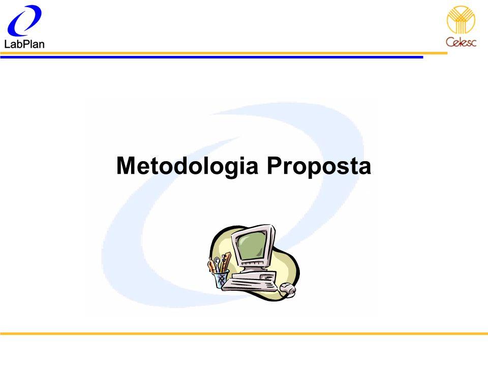 Metodologia Proposta