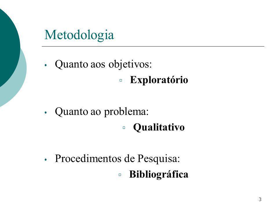 3 Metodologia Quanto aos objetivos: Exploratório Quanto ao problema: Qualitativo Procedimentos de Pesquisa: Bibliográfica
