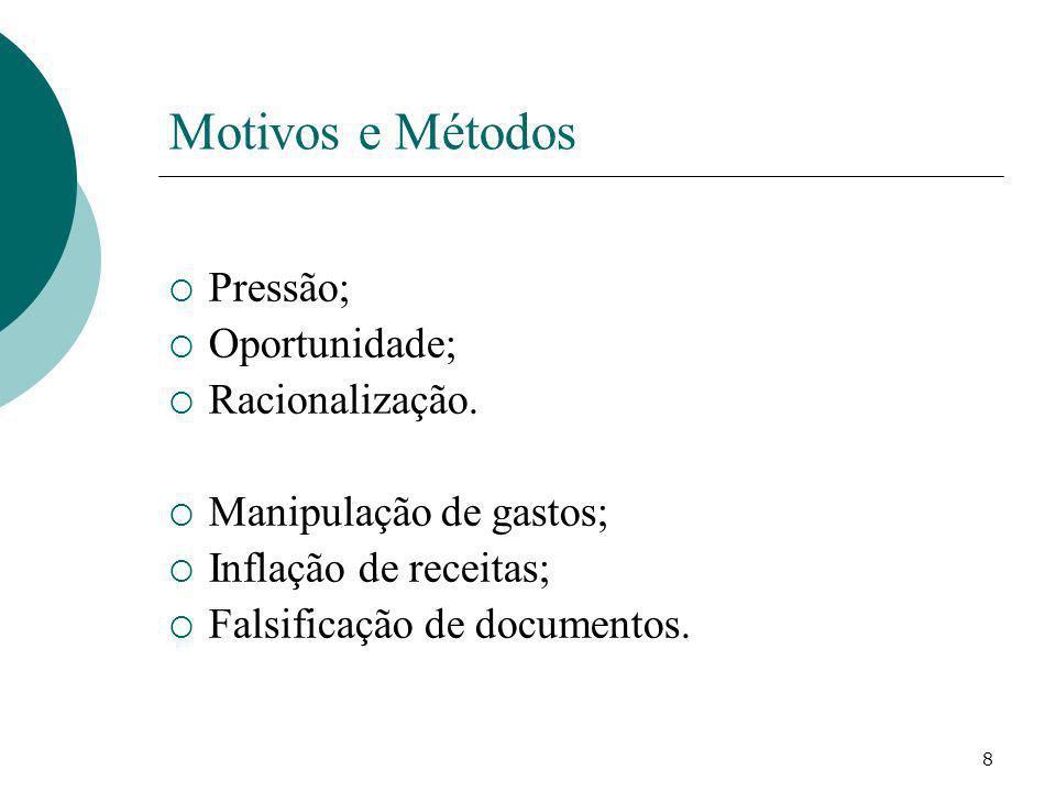 8 Motivos e Métodos Pressão; Oportunidade; Racionalização. Manipulação de gastos; Inflação de receitas; Falsificação de documentos.