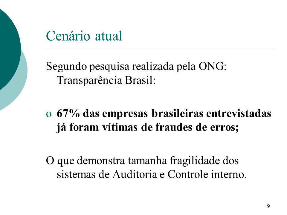 9 Cenário atual Segundo pesquisa realizada pela ONG: Transparência Brasil: o67% das empresas brasileiras entrevistadas já foram vítimas de fraudes de