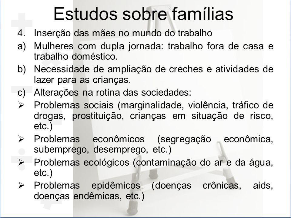 Estudos sobre famílias 4.Inserção das mães no mundo do trabalho a)Mulheres com dupla jornada: trabalho fora de casa e trabalho doméstico. b)Necessidad