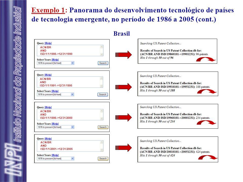 ACN/BR AND ISD/1/1/1986->12/31/1990 ACN/BR AND ISD/1/1/1991->12/31/1995 ACN/BR AND ISD/1/1/1996->12/31/2000 ACN/BR AND ISD/1/1/2001->12/31/2005 Exemplo 1: Panorama do desenvolvimento tecnológico de países de tecnologia emergente, no período de 1986 a 2005 (cont.) Brasil