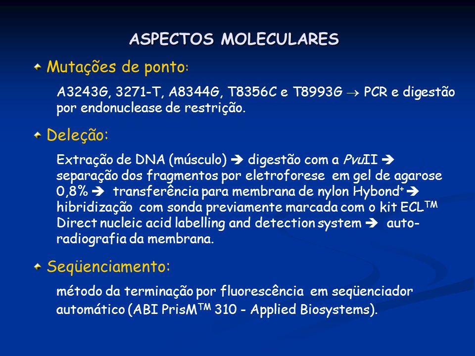ASPECTOS MOLECULARES Mutações de ponto : A3243G, 3271-T, A8344G, T8356C e T8993G PCR e digestão por endonuclease de restrição. Deleção: Extração de DN