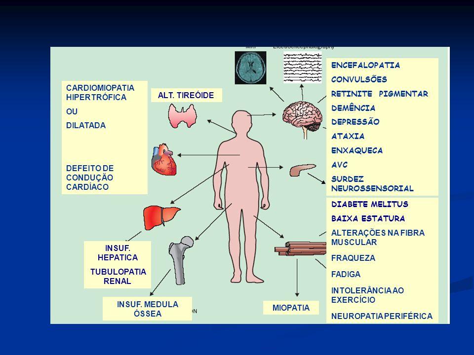 MIOPATIA INSUF. MEDULA ÓSSEA INSUF. HEPATICA TUBULOPATIA RENAL CARDIOMIOPATIA HIPERTRÓFICA OU DILATADA DEFEITO DE CONDUÇÃO CARDÍACO ALTERAÇÕES NA FIBR