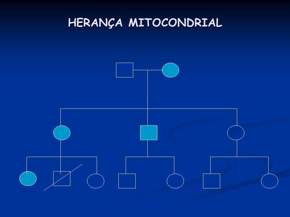 CLASSIFICAÇÃO Mutações do mtDNA Mutações do DNA nuclear defeitos bioquímicos na CRM Herança mendeliana