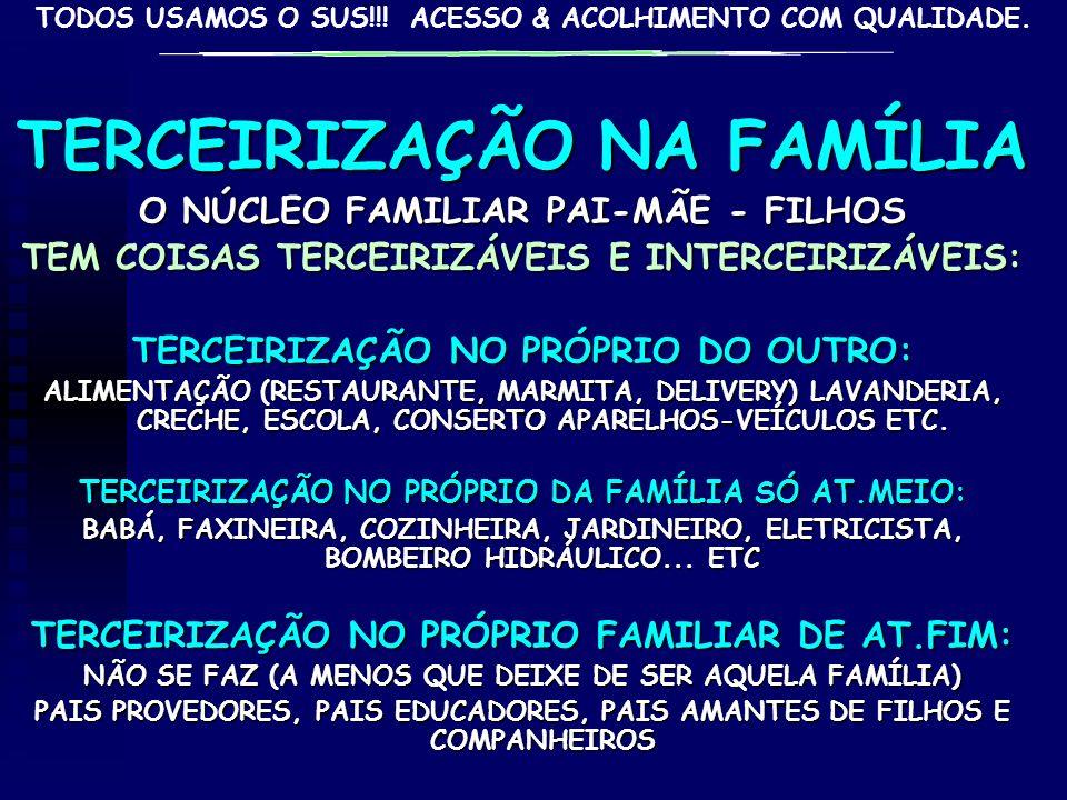 TODOS USAMOS O SUS!!! ACESSO & ACOLHIMENTO COM QUALIDADE. TERCEIRIZAÇÃO NA FAMÍLIA O NÚCLEO FAMILIAR PAI-MÃE - FILHOS TEM COISAS TERCEIRIZÁVEIS E INTE
