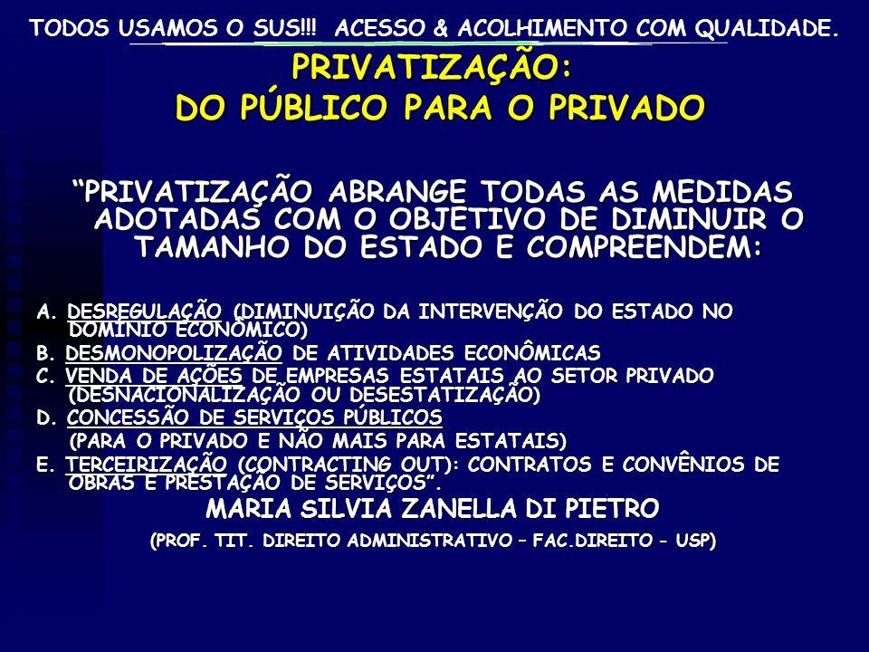 TODOS USAMOS O SUS!!! ACESSO & ACOLHIMENTO COM QUALIDADE. PRIVATIZAÇÃO: DO PÚBLICO PARA O PRIVADO DO PÚBLICO PARA O PRIVADO PRIVATIZAÇÃO ABRANGE TODAS