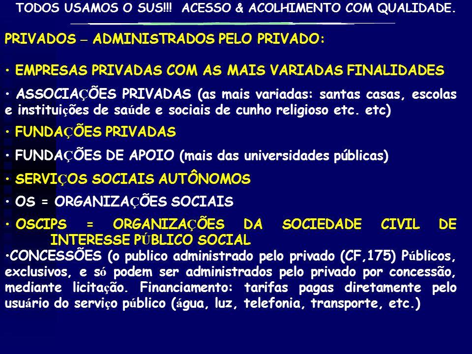 TODOS USAMOS O SUS!!! ACESSO & ACOLHIMENTO COM QUALIDADE. PRIVADOS – ADMINISTRADOS PELO PRIVADO: EMPRESAS PRIVADAS COM AS MAIS VARIADAS FINALIDADES AS
