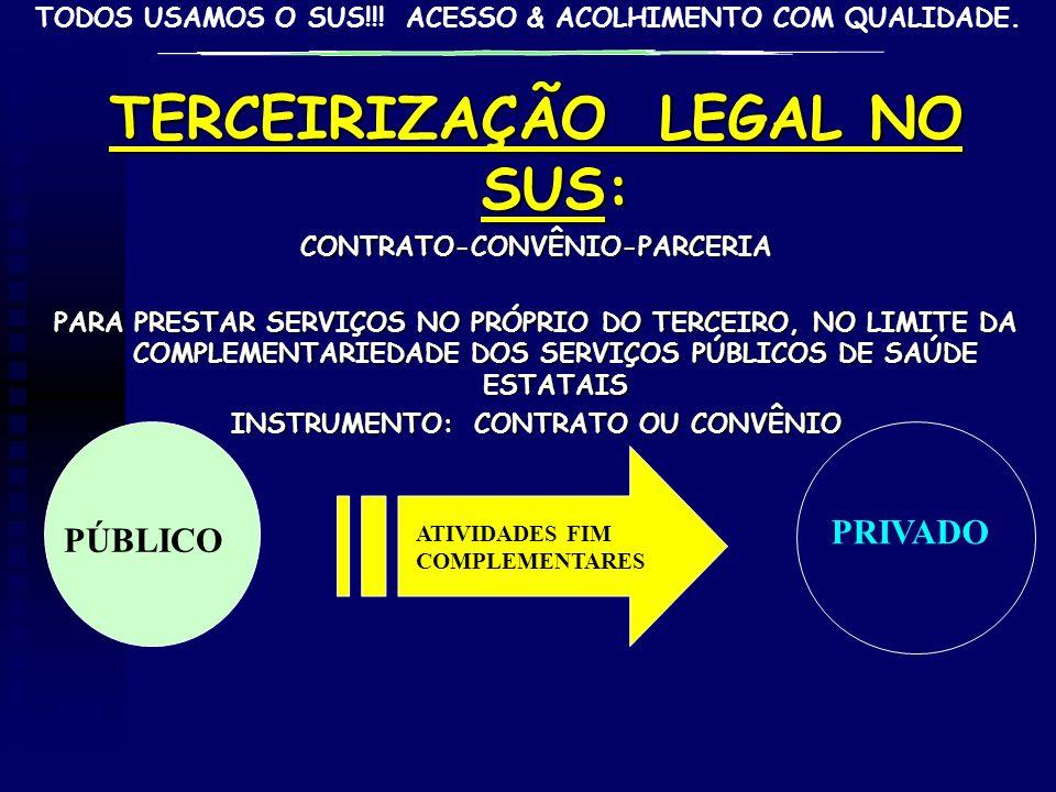 TODOS USAMOS O SUS!!! ACESSO & ACOLHIMENTO COM QUALIDADE.TERCEIRIZAÇÃO LEGAL NO SUS: CONTRATO-CONVÊNIO-PARCERIA PARA PRESTAR SERVIÇOS NO PRÓPRIO DO TE