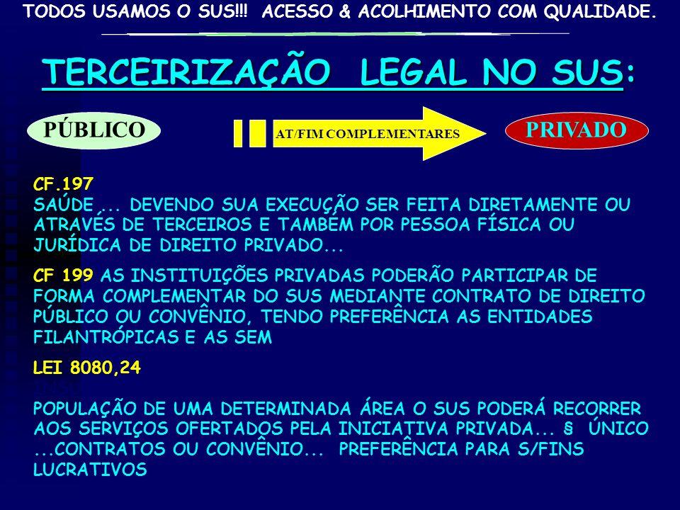 TODOS USAMOS O SUS!!! ACESSO & ACOLHIMENTO COM QUALIDADE. TERCEIRIZAÇÃO LEGAL NO SUS: PÚBLICOPRIVADO AT/FIM COMPLEMENTARES CF.197 SÃO DE RELEVÂNCIA PÚ
