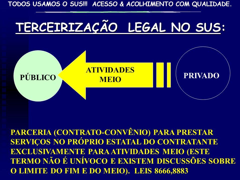TODOS USAMOS O SUS!!! ACESSO & ACOLHIMENTO COM QUALIDADE. TERCEIRIZAÇÃO LEGAL NO SUS: PÚBLICO PRIVADO PARCERIA (CONTRATO-CONVÊNIO) PARA PRESTAR SERVIÇ