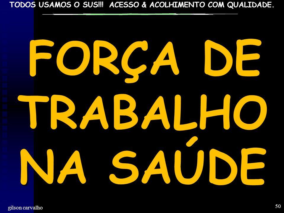 TODOS USAMOS O SUS!!! ACESSO & ACOLHIMENTO COM QUALIDADE. gilson carvalho 50 FORÇA DE TRABALHO NA SAÚDE FORÇA DE TRABALHO NA SAÚDE