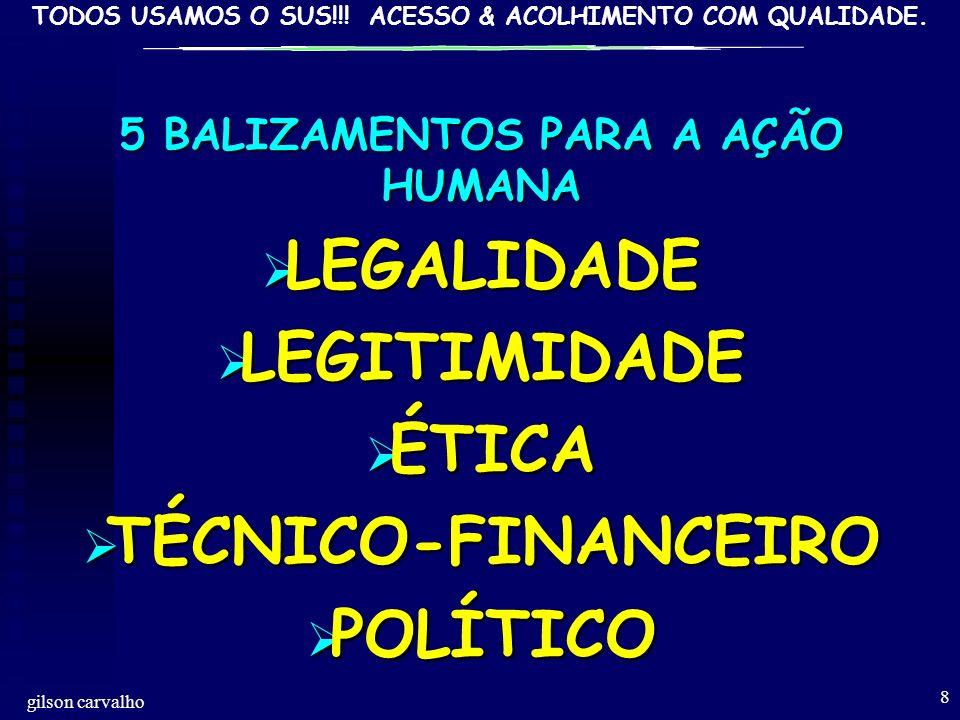 TODOS USAMOS O SUS!!! ACESSO & ACOLHIMENTO COM QUALIDADE. gilson carvalho 8 5 BALIZAMENTOS PARA A AÇÃO HUMANA LEGALIDADE LEGALIDADE LEGITIMIDADE LEGIT
