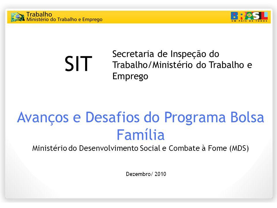 SIT Secretaria de Inspeção do Trabalho/Ministério do Trabalho e Emprego Dezembro/ 2010 Avanços e Desafios do Programa Bolsa Família Ministério do Dese