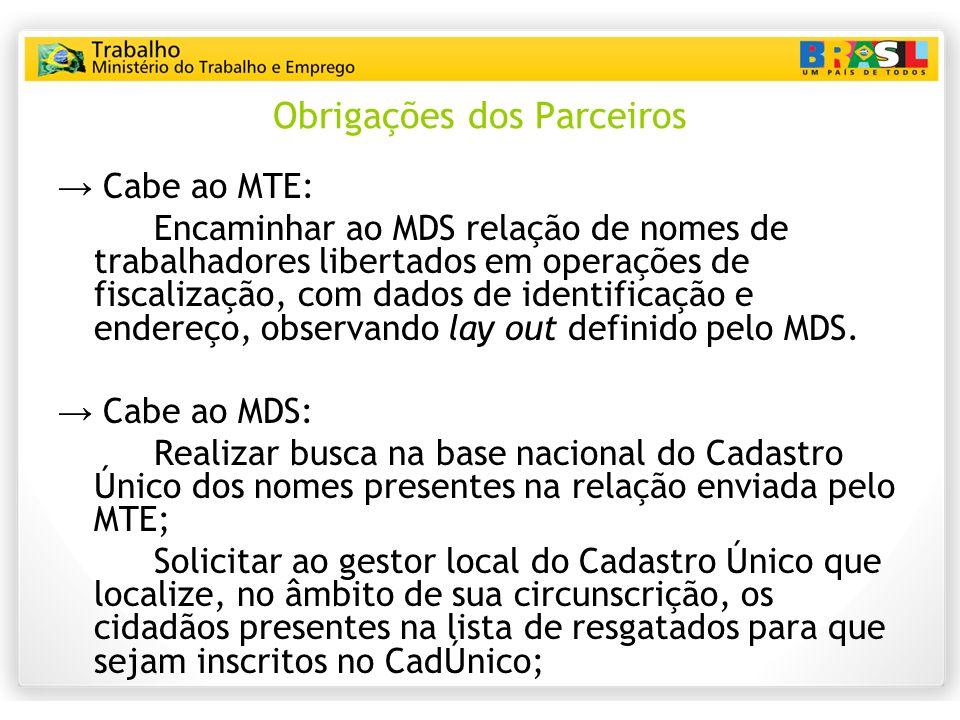 Obrigações dos Parceiros Cabe ao MTE: Encaminhar ao MDS relação de nomes de trabalhadores libertados em operações de fiscalização, com dados de identi