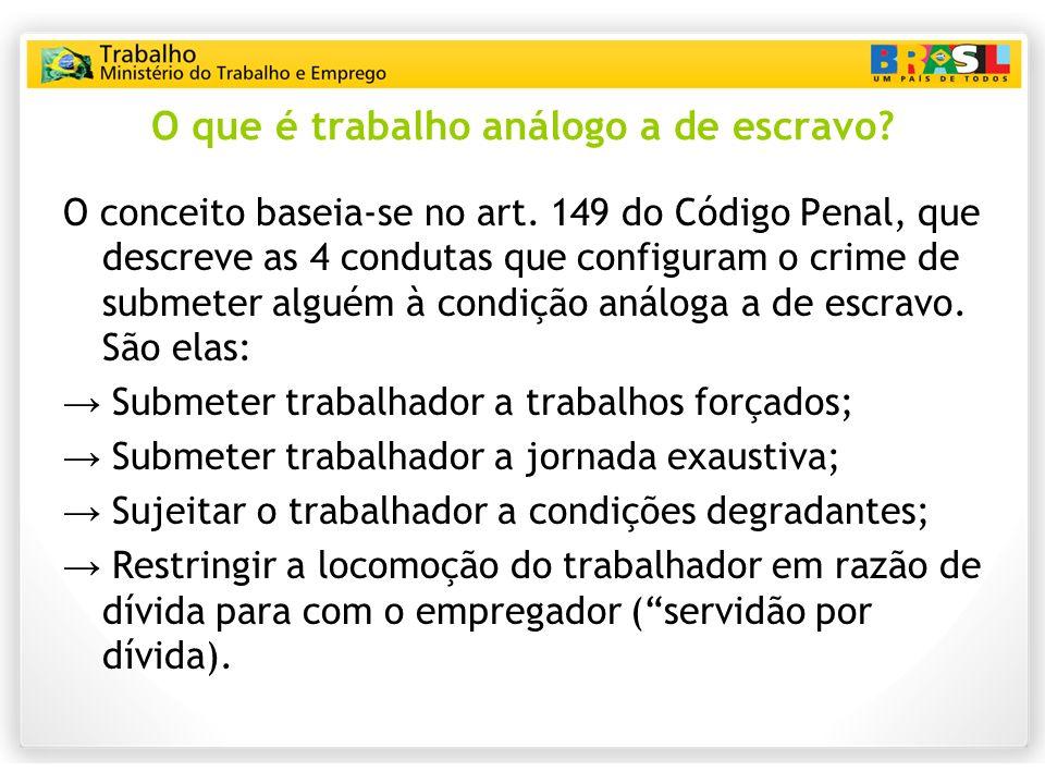 O que é trabalho análogo a de escravo? O conceito baseia-se no art. 149 do Código Penal, que descreve as 4 condutas que configuram o crime de submeter