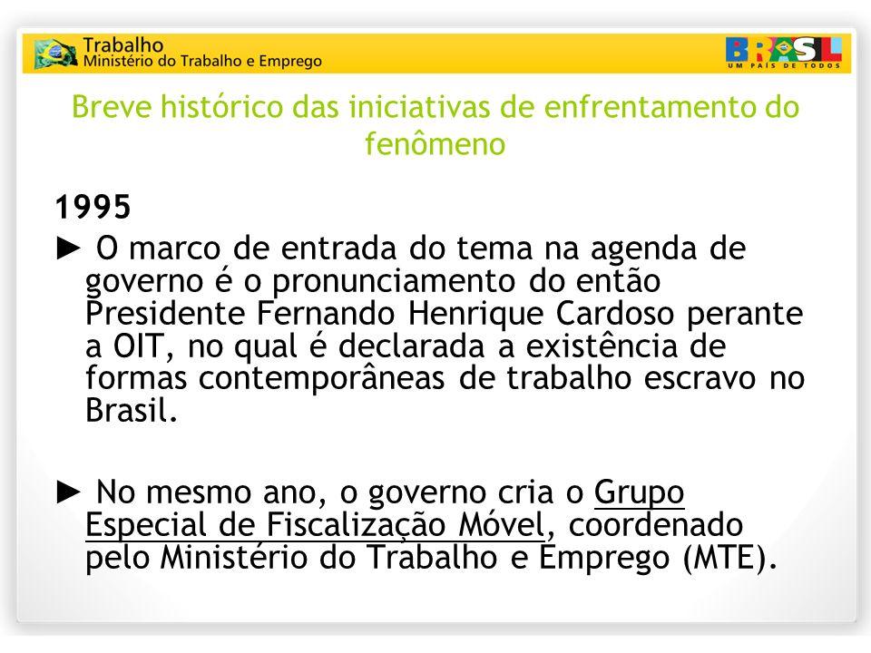 Breve histórico das iniciativas de enfrentamento do fenômeno 1995 O marco de entrada do tema na agenda de governo é o pronunciamento do então Presiden