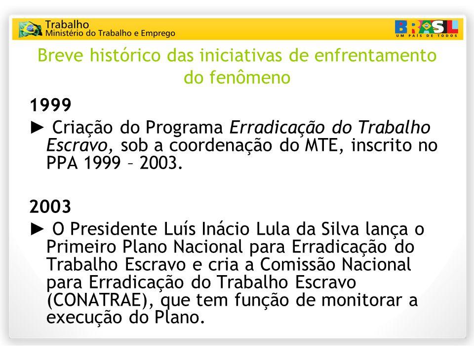 Breve histórico das iniciativas de enfrentamento do fenômeno 1999 Criação do Programa Erradicação do Trabalho Escravo, sob a coordenação do MTE, inscr