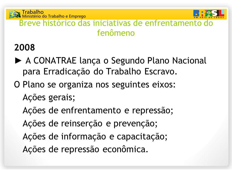 Breve histórico das iniciativas de enfrentamento do fenômeno 2008 A CONATRAE lança o Segundo Plano Nacional para Erradicação do Trabalho Escravo. O Pl