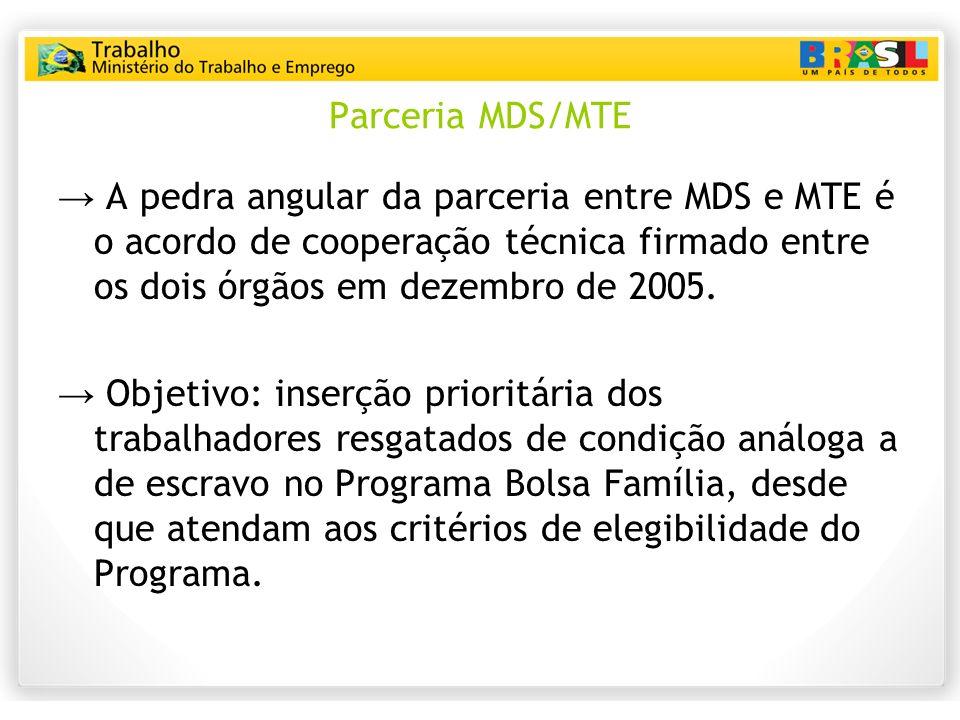 Obrigações dos Parceiros Cabe ao MTE: Encaminhar ao MDS relação de nomes de trabalhadores libertados em operações de fiscalização, com dados de identificação e endereço, observando lay out definido pelo MDS.