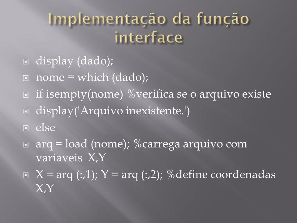 display (dado); nome = which (dado); if isempty(nome) %verifica se o arquivo existe display('Arquivo inexistente.') else arq = load (nome); %carrega a