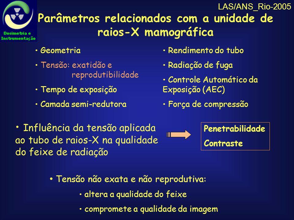 LAS/ANS_Rio-2005 Medidores de tensão baseados em métodos não invasivos (mais utilizados) simplicidade praticidade Tipos de medidores de tensão métodos não invasivos métodos invasivos Determinação da tensão aplicada ao tubo de raios-X Medidores de tensão baseados em métodos invasivos acesso aos terminais de A.T.
