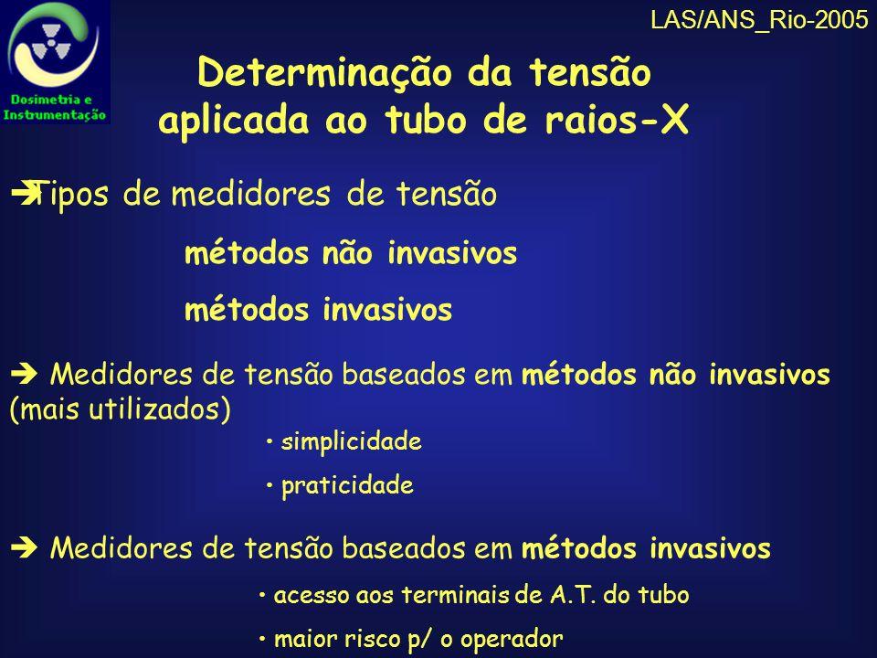 LAS/ANS_Rio-2005 Objetivo do trabalho Tendo em vista: Averiguação em clínicas de níveis de kV alterados Experiência com equipamentos nucleares Dificuldade de implementação de PCQ em clínicas (Port.