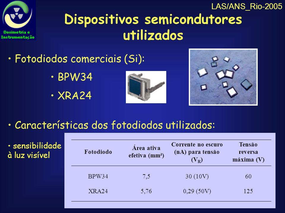 LAS/ANS_Rio-2005 Suporte p/ avaliação dos fotodiodos janela fotodiodo suporte suporte de acrílico (preto-fosco) janela - fina camada de polietileno operação no modo fotovoltaico