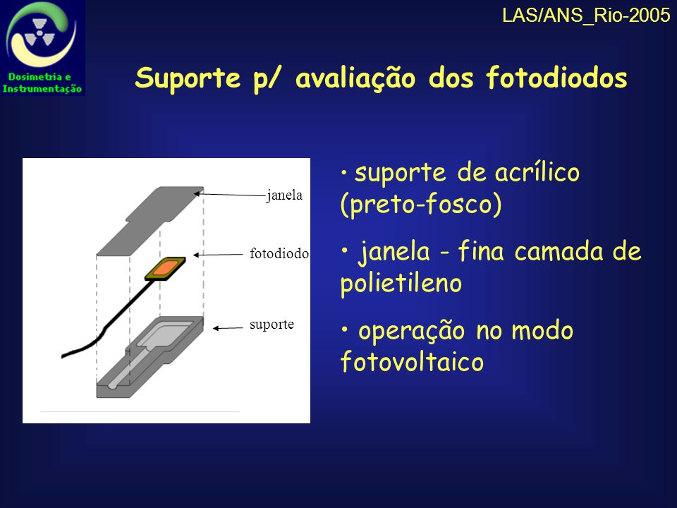 LAS/ANS_Rio-2005 Arranjo experimental para a realização dos testes fotodiodo tubo eletrômetro 1 m colimação filtro de 0,06 mmMo anodo de W kV cte mA tempo carga = Q