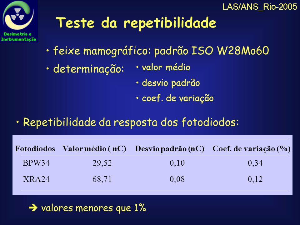 LAS/ANS_Rio-2005 Repetibilidade da resposta do fotodiodo XRA24 (para uma dose de 11,5mGy) valores dentro de 0,12 %