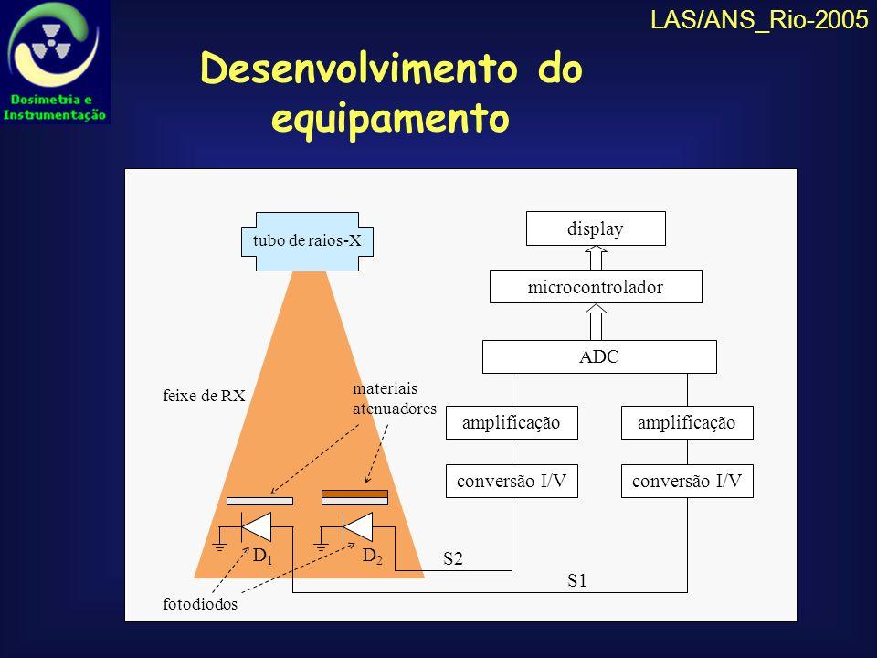 LAS/ANS_Rio-2005 Atenuação diferencial Comparação com a atenuação entre os diferentes materiais absorvedores Avaliação da tensão do tubo X3X3 X1X1 0,1 mm Al X2X2 X1X1 0,1 mm Cu