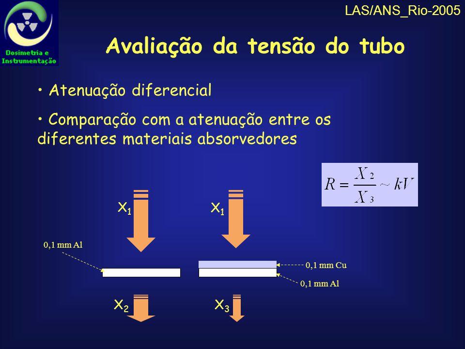 LAS/ANS_Rio-2005 Sonda dosimétrica com os fotodiodos suporte de celulose materiais absorvedores janela - fina camada de polietileno (preto-fosco)