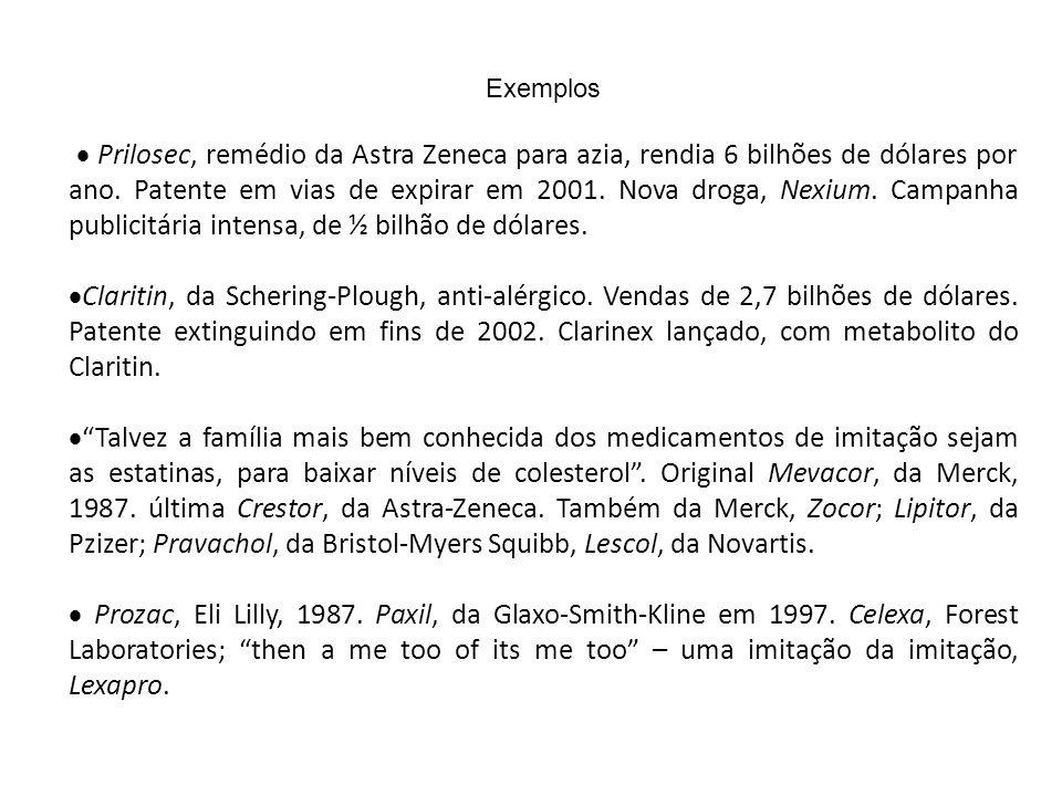 Exemplos Prilosec, remédio da Astra Zeneca para azia, rendia 6 bilhões de dólares por ano. Patente em vias de expirar em 2001. Nova droga, Nexium. Cam