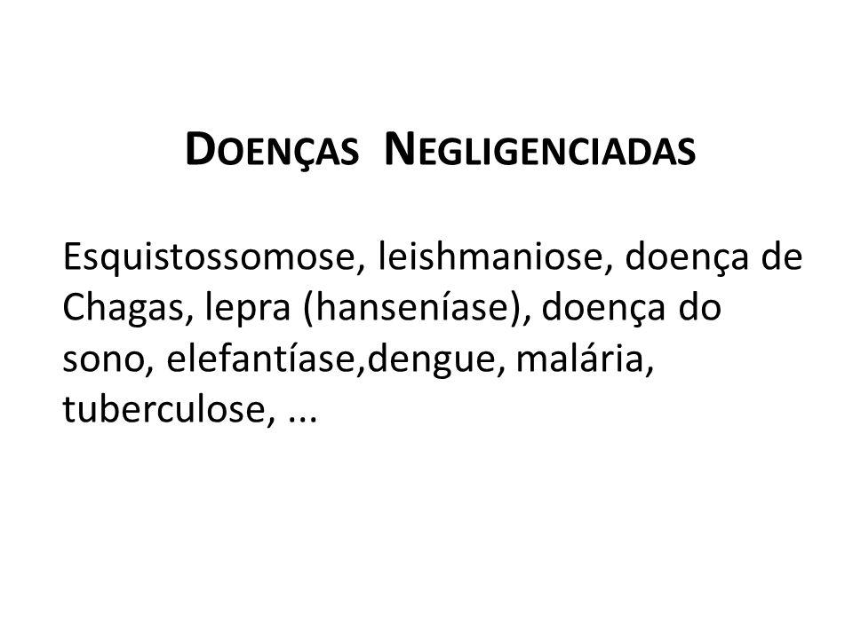 D OENÇAS N EGLIGENCIADAS Esquistossomose, leishmaniose, doença de Chagas, lepra (hanseníase), doença do sono, elefantíase,dengue, malária, tuberculose