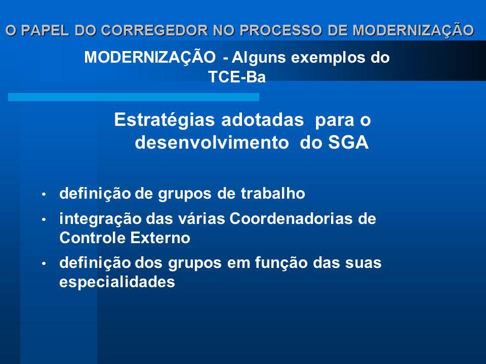 O PAPEL DO CORREGEDOR NO PROCESSO DE MODERNIZAÇÃO Estratégias adotadas para o desenvolvimento do SGA definição de grupos de trabalho integração das várias Coordenadorias de Controle Externo definição dos grupos em função das suas especialidades MODERNIZAÇÃO - Alguns exemplos do TCE-Ba