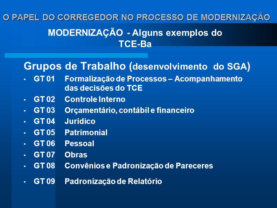 O PAPEL DO CORREGEDOR NO PROCESSO DE MODERNIZAÇÃO Grupos de Trabalho ( desenvolvimento do SGA ) GT 01Formalização de Processos – Acompanhamento das decisões do TCE GT 02Controle Interno GT 03Orçamentário, contábil e financeiro GT 04Jurídico GT 05Patrimonial GT 06Pessoal GT 07Obras GT 08Convênios e Padronização de Pareceres GT 09Padronização de Relatório MODERNIZAÇÃO - Alguns exemplos do TCE-Ba