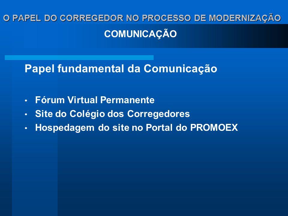 O PAPEL DO CORREGEDOR NO PROCESSO DE MODERNIZAÇÃO Papel fundamental da Comunicação Fórum Virtual Permanente Site do Colégio dos Corregedores Hospedagem do site no Portal do PROMOEX COMUNICAÇÃO