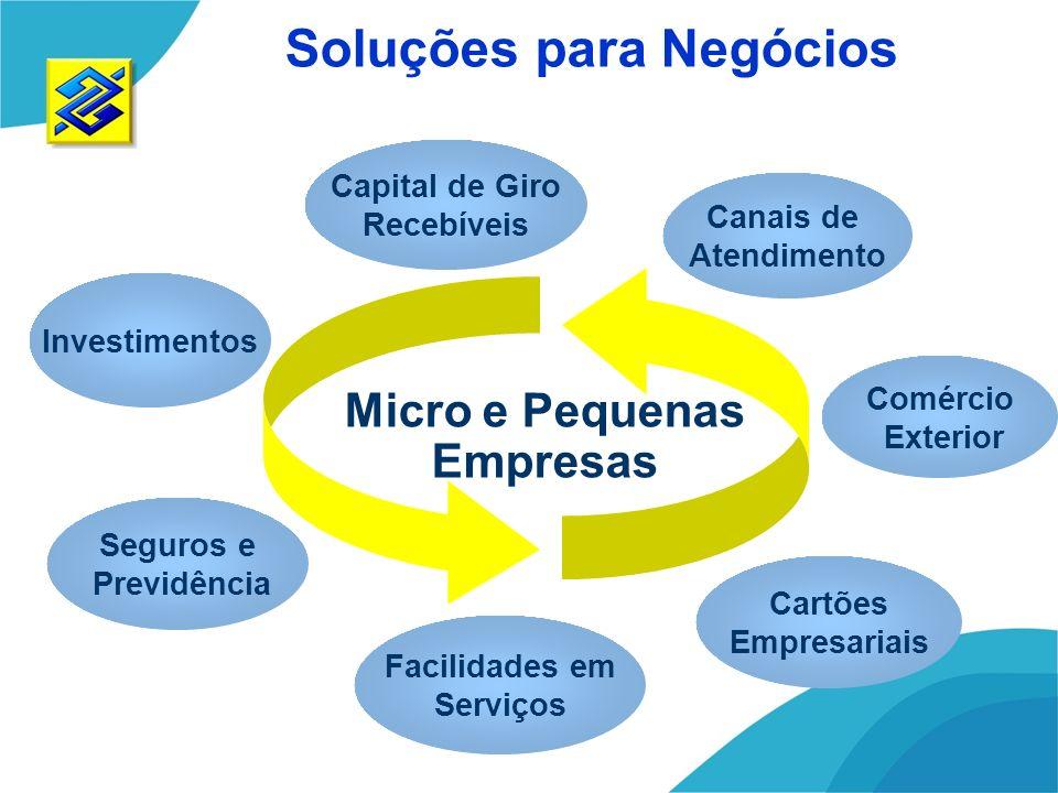 Capital de Giro Recebíveis Comércio Exterior Seguros e Previdência Micro e Pequenas Empresas Canais de Atendimento Investimentos Facilidades em Serviç