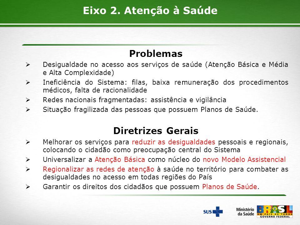 10 Problemas Desigualdade no acesso aos serviços de saúde (Atenção Básica e Média e Alta Complexidade) Ineficiência do Sistema: filas, baixa remuneraç