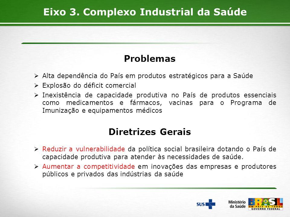 11 Problemas Alta dependência do País em produtos estratégicos para a Saúde Explosão do déficit comercial Inexistência de capacidade produtiva no País
