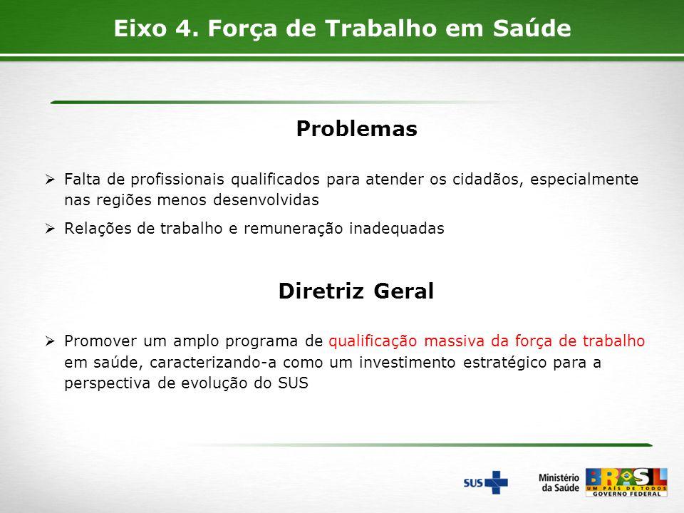 12 Problemas Falta de profissionais qualificados para atender os cidadãos, especialmente nas regiões menos desenvolvidas Relações de trabalho e remune