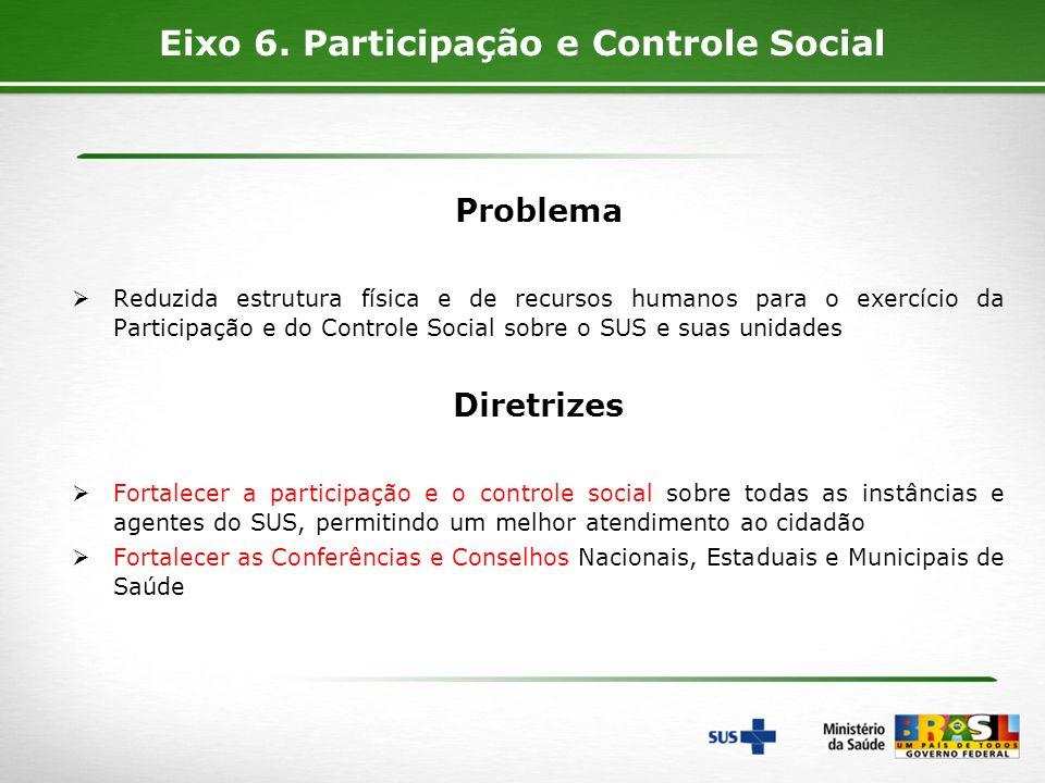 14 Problema Reduzida estrutura física e de recursos humanos para o exercício da Participação e do Controle Social sobre o SUS e suas unidades Diretriz