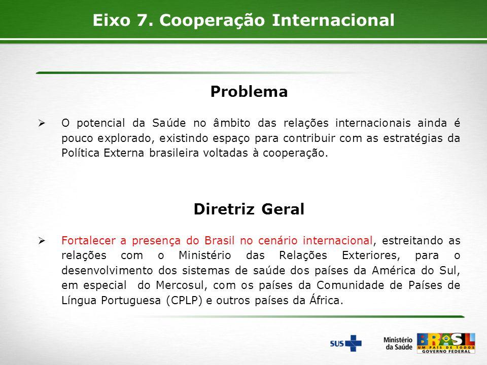 15 Problema O potencial da Saúde no âmbito das relações internacionais ainda é pouco explorado, existindo espaço para contribuir com as estratégias da