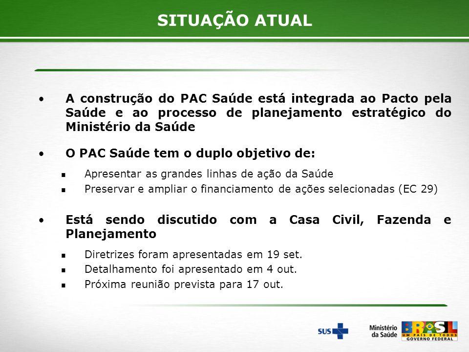 2 SITUAÇÃO ATUAL A construção do PAC Saúde está integrada ao Pacto pela Saúde e ao processo de planejamento estratégico do Ministério da Saúde O PAC S