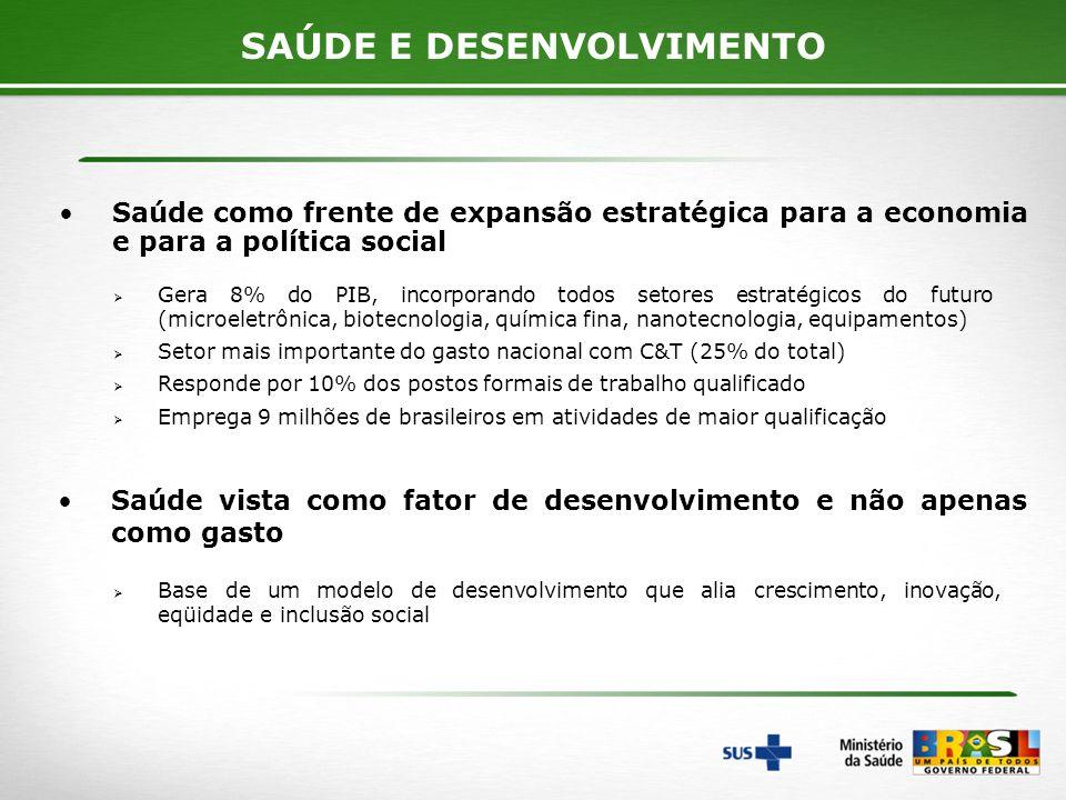 4 Saúde como frente de expansão estratégica para a economia e para a política social SAÚDE E DESENVOLVIMENTO Gera 8% do PIB, incorporando todos setore