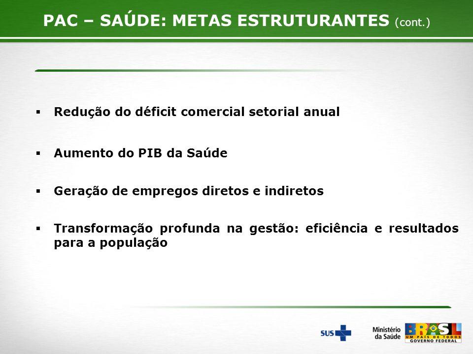7 Redução do déficit comercial setorial anual PAC – SAÚDE: METAS ESTRUTURANTES (cont.) Aumento do PIB da Saúde Geração de empregos diretos e indiretos