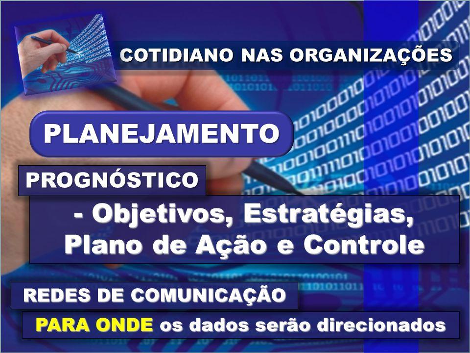 COTIDIANO NAS ORGANIZAÇÕES - Objetivos, Estratégias, Plano de Ação e Controle PROGNÓSTICO PARA ONDE os dados serão direcionados REDES DE COMUNICAÇÃO