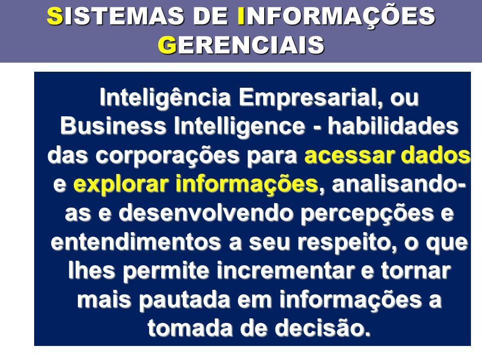 SISTEMAS DE INFORMAÇÕES GERENCIAIS Inteligência Empresarial, ou Business Intelligence - habilidades das corporações para acessar dados e explorar informações, analisando- as e desenvolvendo percepções e entendimentos a seu respeito, o que lhes permite incrementar e tornar mais pautada em informações a tomada de decisão.