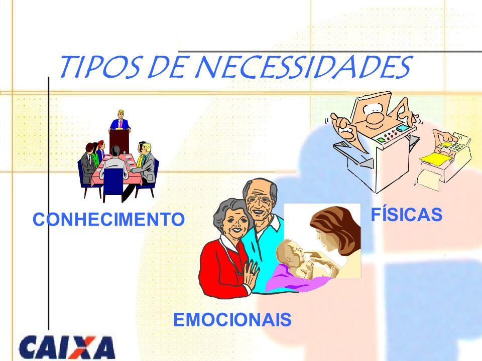 TIPOS DE NECESSIDADES CONHECIMENTO EMOCIONAIS FÍSICAS